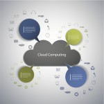 Cloud computing and Software as a Service for Healthcare
