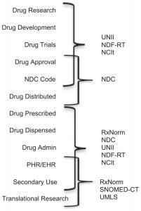 drug pricing and data types
